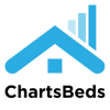 Chartsbeds